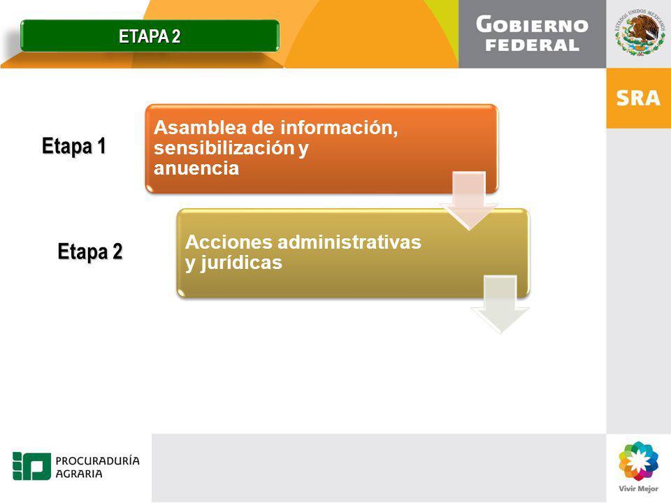 Etapa 1 Etapa 2 Asamblea de información, sensibilización y anuencia Acciones administrativas y jurídicas ETAPA 2