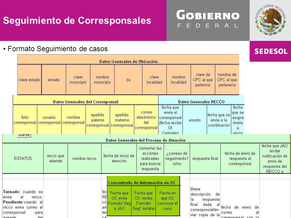Formato Seguimiento de casos Seguimiento de Corresponsales