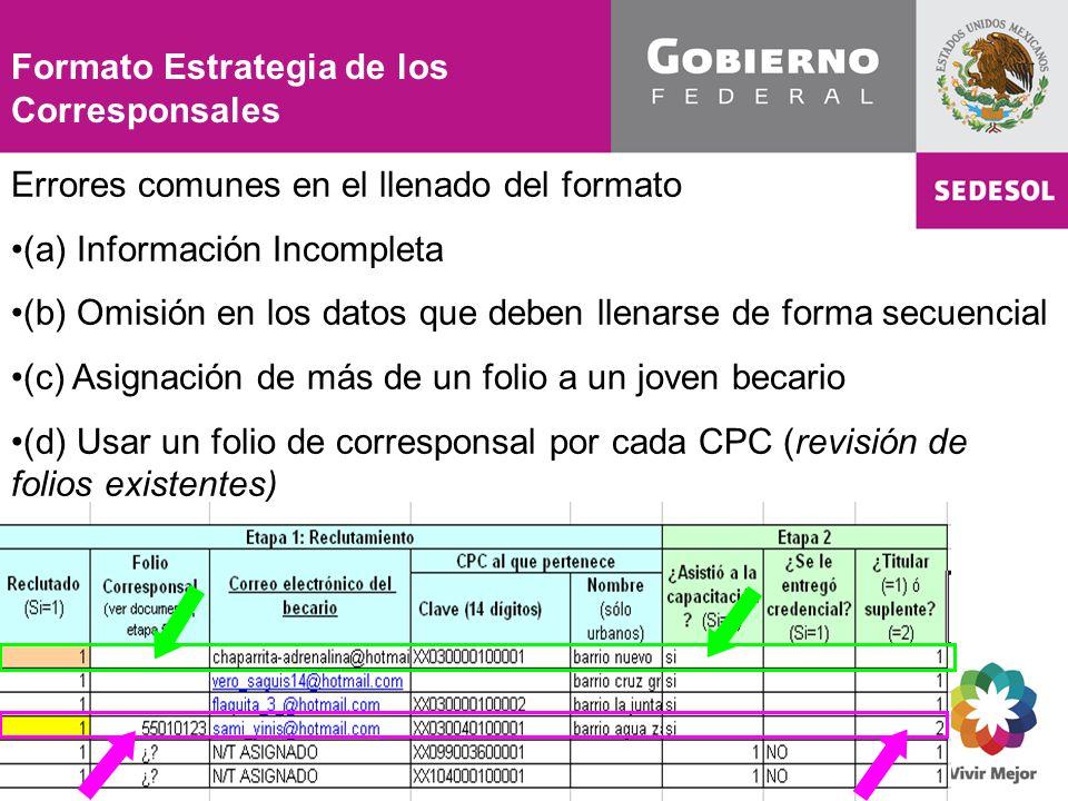 Errores comunes en el llenado del formato (a) Información Incompleta (b) Omisión en los datos que deben llenarse de forma secuencial (c) Asignación de más de un folio a un joven becario (d) Usar un folio de corresponsal por cada CPC (revisión de folios existentes)