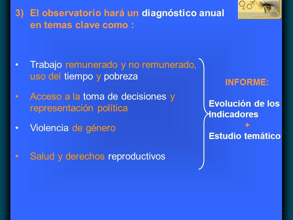 3)El observatorio hará un diagnóstico anual en temas clave como : Trabajo remunerado y no remunerado, uso del tiempo y pobreza Acceso a la toma de dec