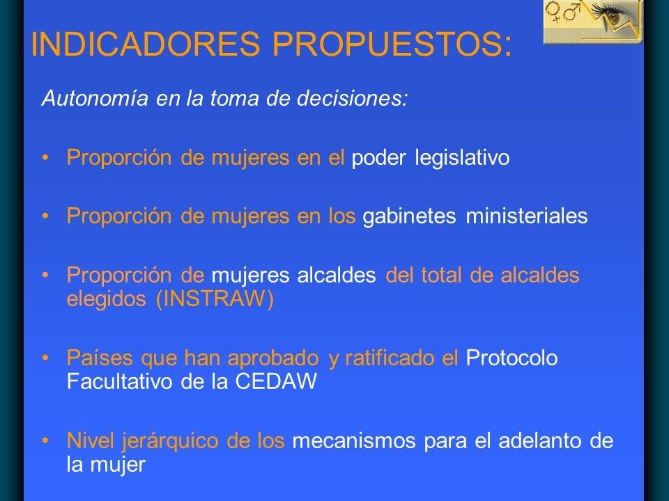 Autonomía en la toma de decisiones: Proporción de mujeres en el poder legislativo Proporción de mujeres en los gabinetes ministeriales Proporción de m