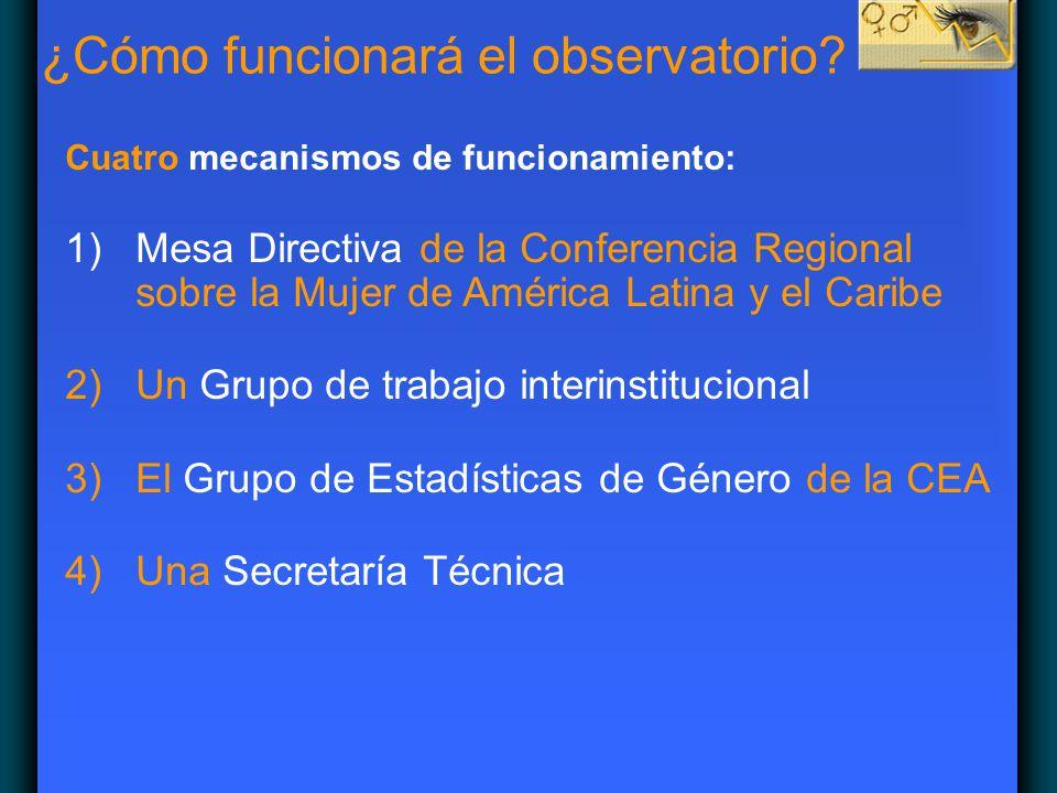 ¿Cómo funcionará el observatorio? Cuatro mecanismos de funcionamiento: 1)Mesa Directiva de la Conferencia Regional sobre la Mujer de América Latina y