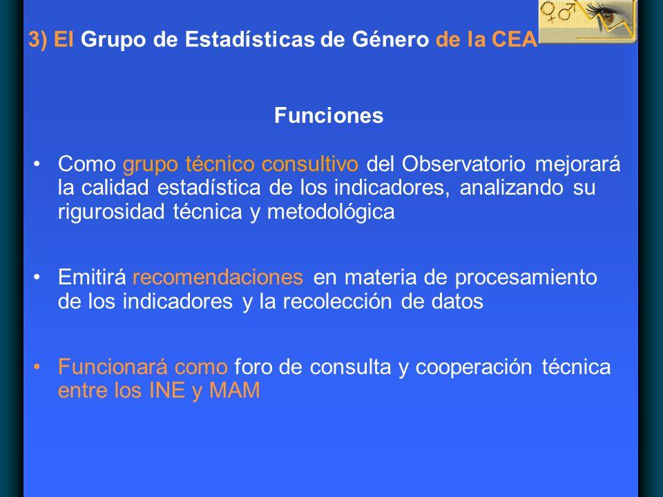 3) El Grupo de Estadísticas de Género de la CEA Funciones Como grupo técnico consultivo del Observatorio mejorará la calidad estadística de los indica