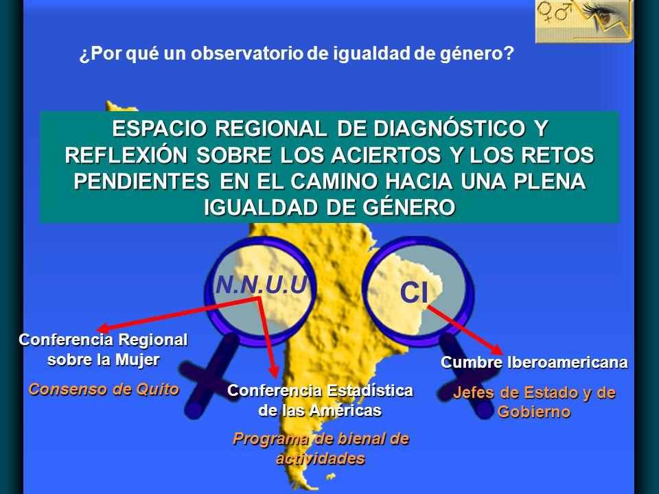 N.N.U.U CI ¿Por qué un observatorio de igualdad de género? Conferencia Regional sobre la Mujer Consenso de Quito Conferencia Estadística de las Améric