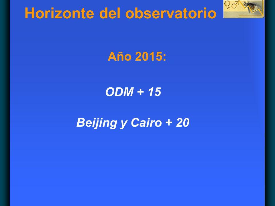 Horizonte del observatorio ODM + 15 Beijing y Cairo + 20 Año 2015: