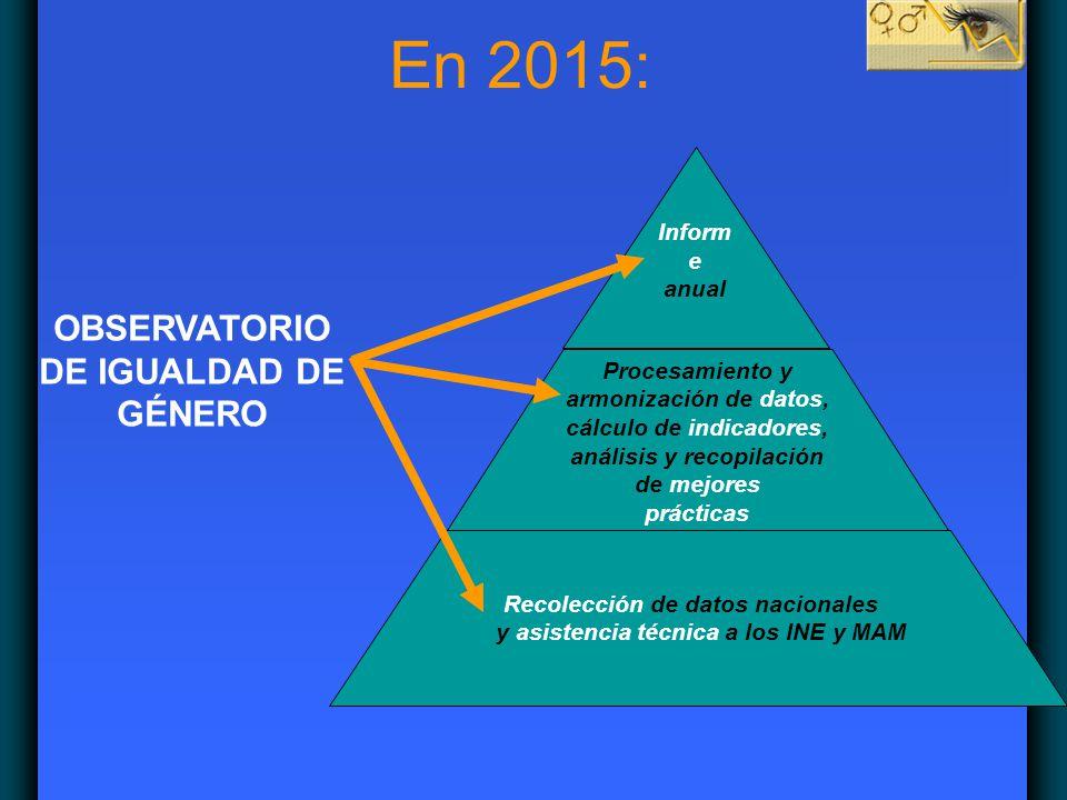 En 2015: Inform e anual Procesamiento y armonización de datos, cálculo de indicadores, análisis y recopilación de mejores prácticas Recolección de dat