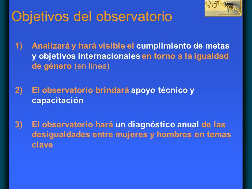 1)Analizará y hará visible el cumplimiento de metas y objetivos internacionales en torno a la igualdad de género (en línea) 2)El observatorio brindará