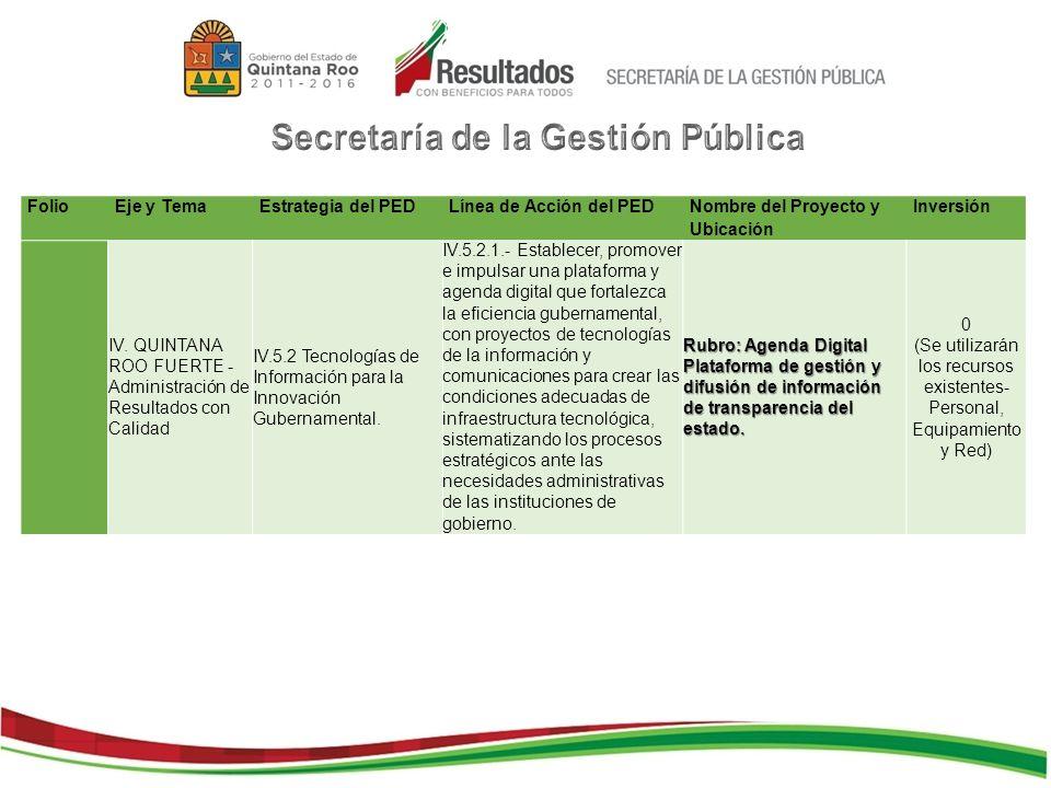 FolioEje y TemaEstrategia del PEDLínea de Acción del PED Nombre del Proyecto y Ubicación Inversión IV.
