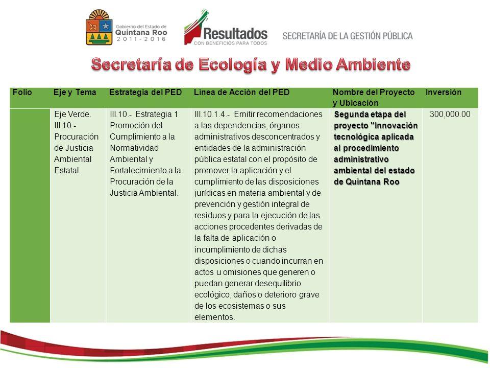FolioEje y TemaEstrategia del PEDLínea de Acción del PED Nombre del Proyecto y Ubicación Inversión Eje Verde. III.10.- Procuración de Justicia Ambient