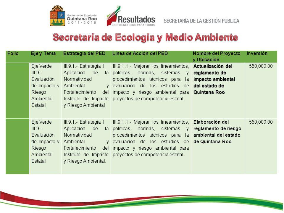 FolioEje y TemaEstrategia del PEDLínea de Acción del PED Nombre del Proyecto y Ubicación Inversión Eje Verde III.9.- Evaluación de Impacto y Riesgo Am