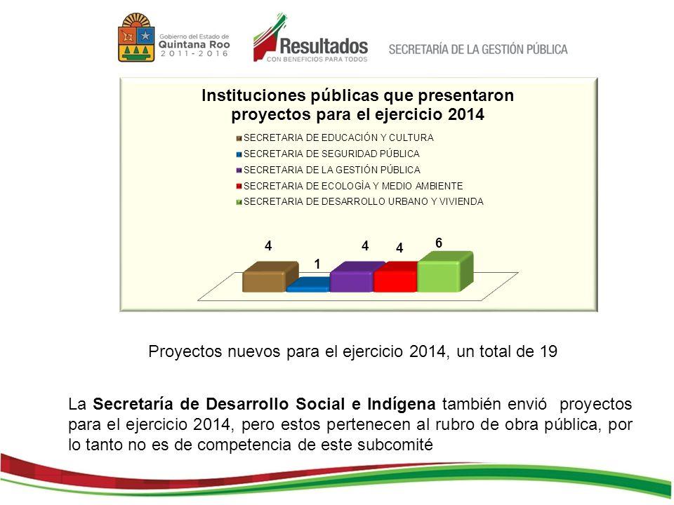 Proyectos nuevos para el ejercicio 2014, un total de 19 La Secretaría de Desarrollo Social e Indígena también envió proyectos para el ejercicio 2014, pero estos pertenecen al rubro de obra pública, por lo tanto no es de competencia de este subcomité