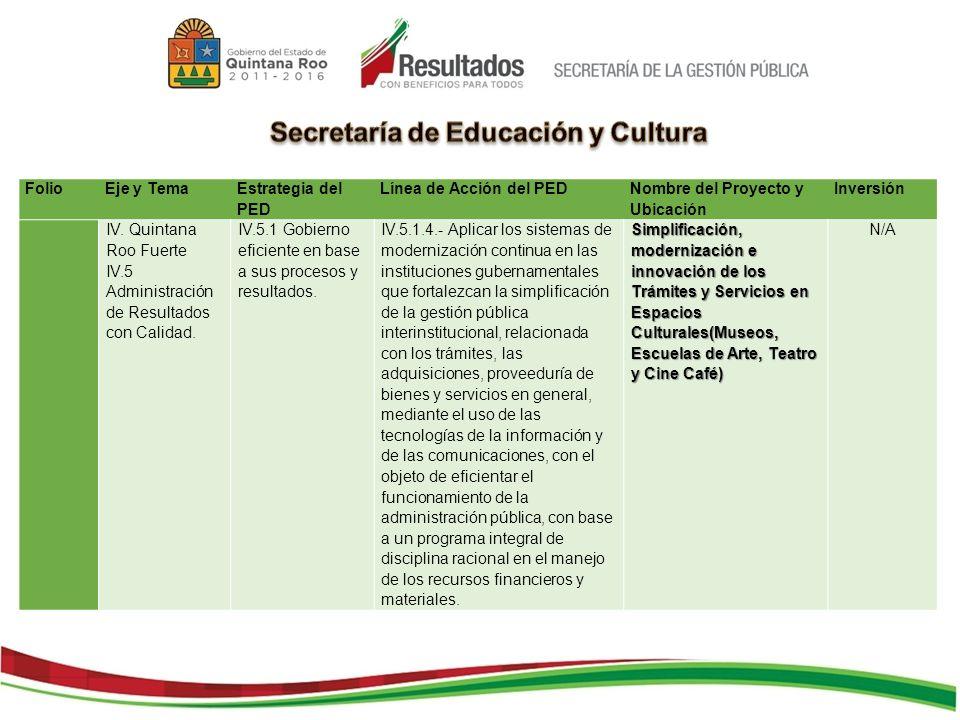 FolioEje y Tema Estrategia del PED Línea de Acción del PED Nombre del Proyecto y Ubicación Inversión IV. Quintana Roo Fuerte IV.5 Administración de Re