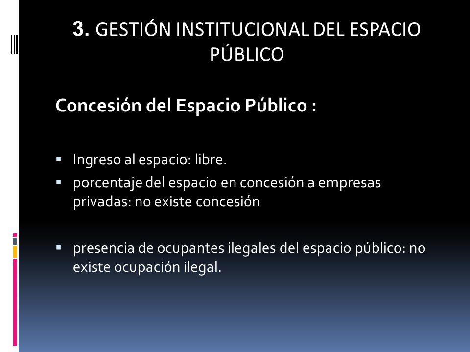 Concesión del Espacio Público : Ingreso al espacio: libre.