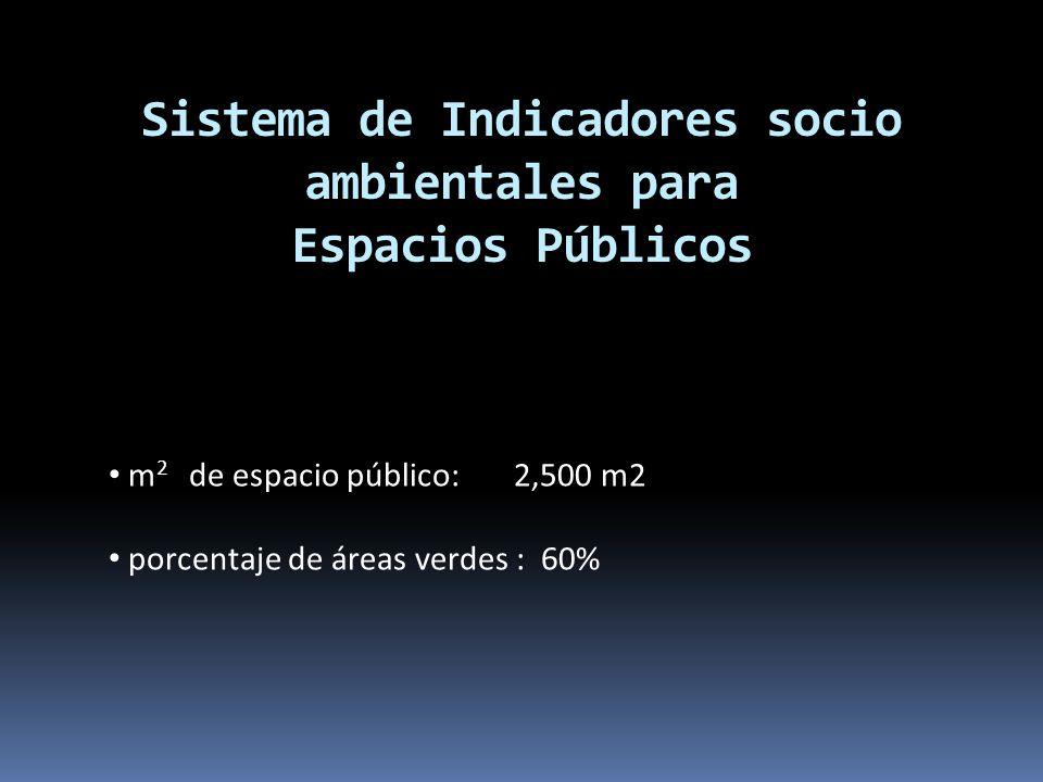 Sistema de Indicadores socio ambientales para Espacios Públicos m 2 de espacio público: 2,500 m2 porcentaje de áreas verdes : 60%