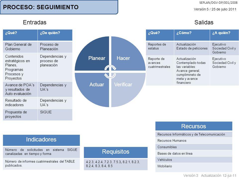 SIGLARIO: PPPPS: Planes, programas, presupuesto, propuestas PlanearHacer VerificarActuar PLANEAR Metodología para el seguimiento (considerando los elementos clave de la estructura de los PPPP´s.