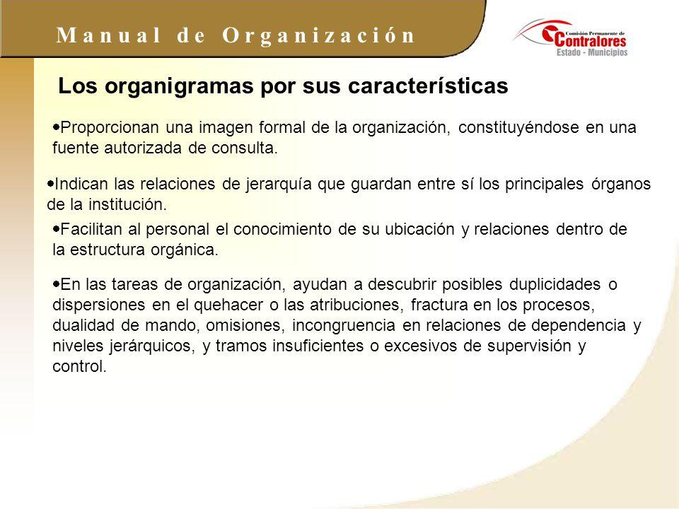 M a n u a l d e O r g a n i z a c i ó n Los organigramas por sus características Proporcionan una imagen formal de la organización, constituyéndose en