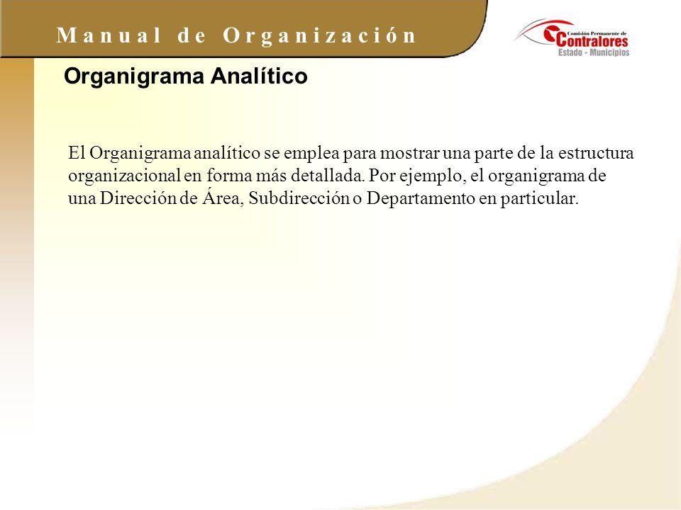 M a n u a l d e O r g a n i z a c i ó n Organigrama Analítico El Organigrama analítico se emplea para mostrar una parte de la estructura organizaciona