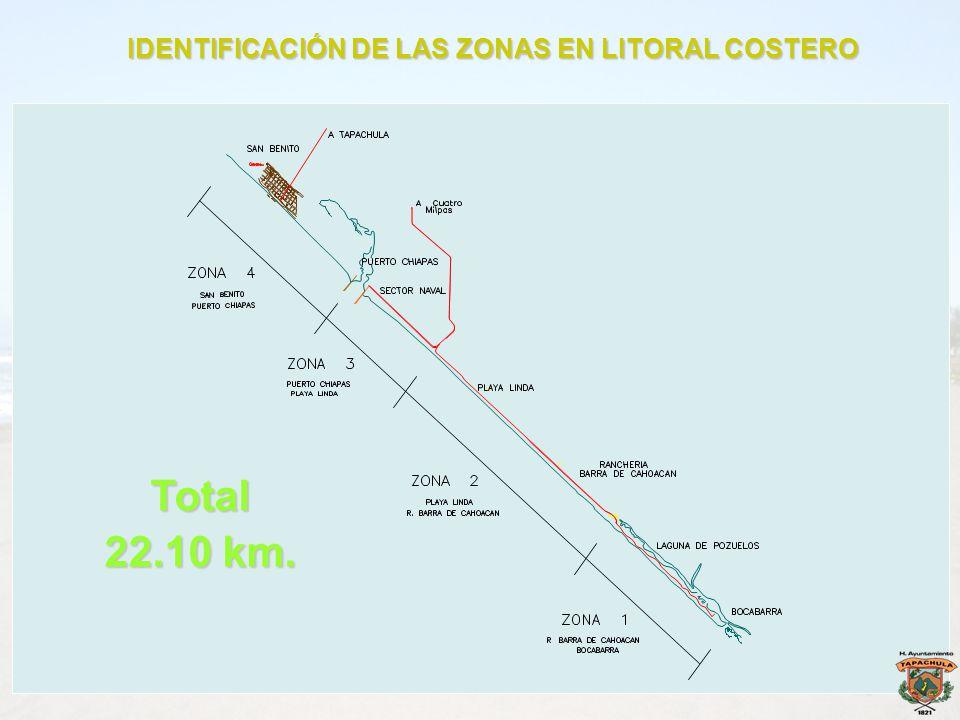 IDENTIFICACIÓN DE LAS ZONAS EN LITORAL COSTERO Total 22.10 km.
