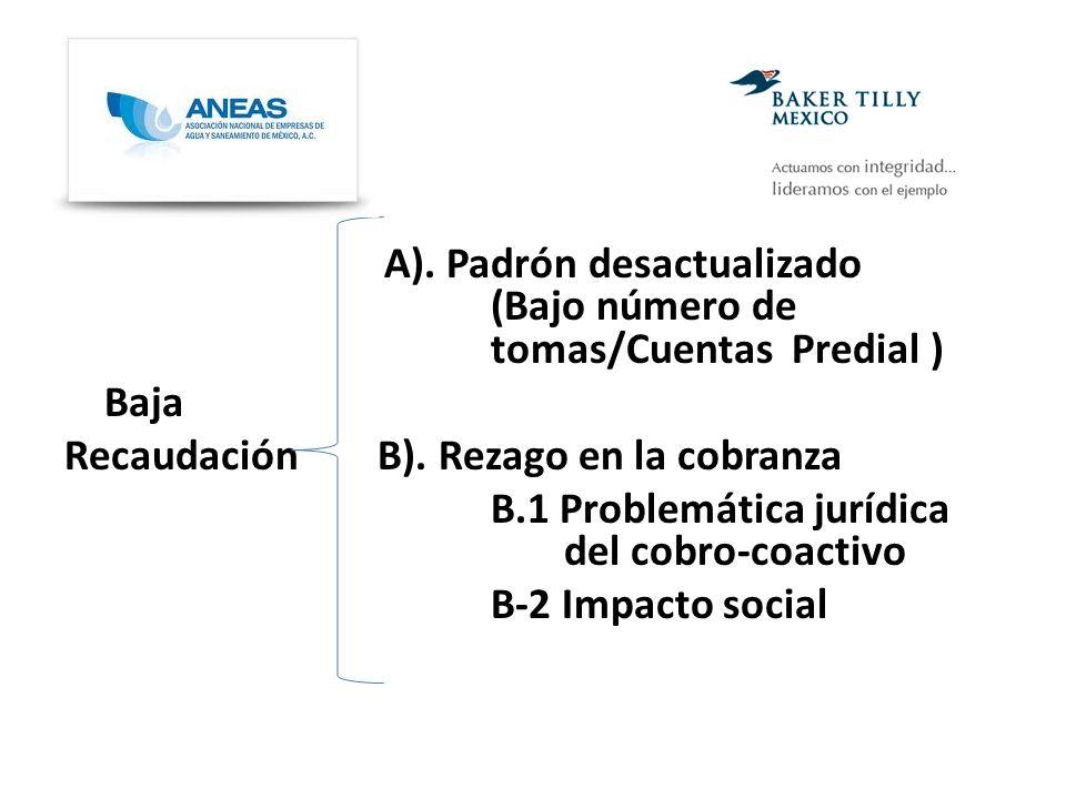 A). Padrón desactualizado (Bajo número de tomas/Cuentas Predial ) Baja Recaudación B).