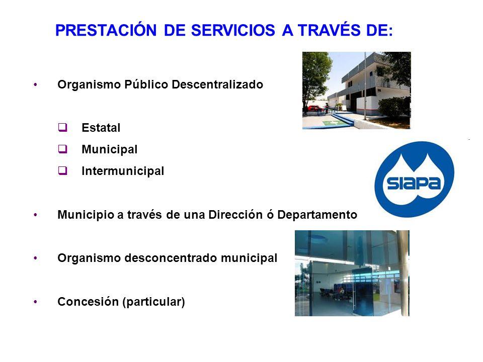 PRESTACIÓN DE SERVICIOS A TRAVÉS DE: Organismo Público Descentralizado Estatal Municipal Intermunicipal Municipio a través de una Dirección ó Departam
