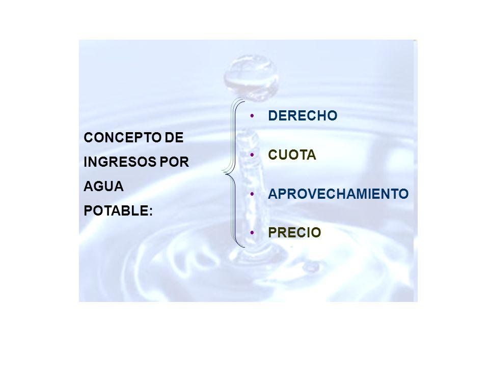 DERECHO CUOTA APROVECHAMIENTO PRECIO CONCEPTO DE INGRESOS POR AGUA POTABLE: