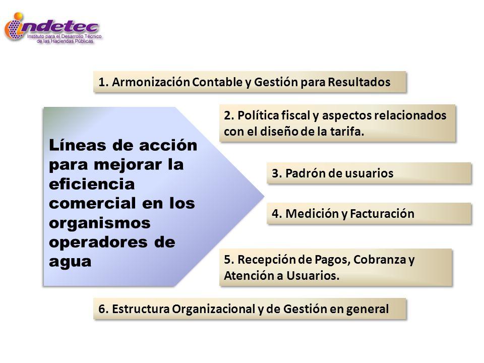 Líneas de acción para mejorar la eficiencia comercial en los organismos operadores de agua 2. Política fiscal y aspectos relacionados con el diseño de