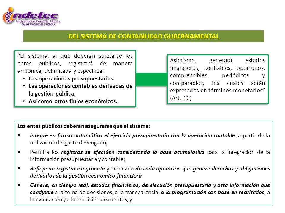 Disponer a más tardar 31/ Diciembre /2010 y aplicar a partir de 1 / Enero / 2 0 1 2 Edos.