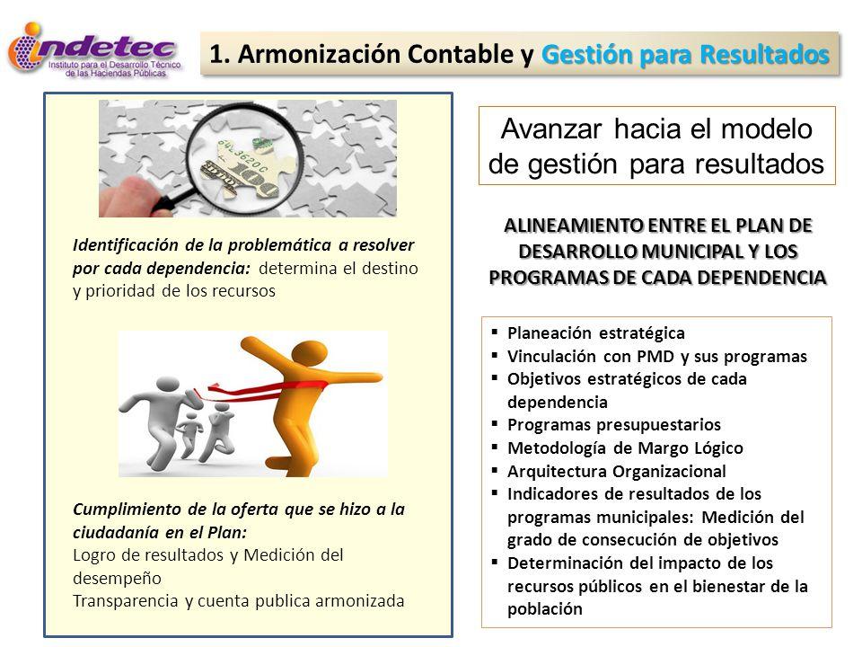 Gestión para Resultados 1. Armonización Contable y Gestión para Resultados ALINEAMIENTO ENTRE EL PLAN DE DESARROLLO MUNICIPAL Y LOS PROGRAMAS DE CADA