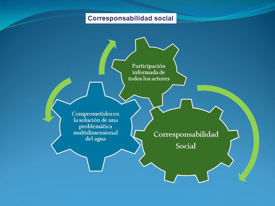 Corresponsabilidad social Corresponsabilidad Social Comprometidos en la solución de una problemática multidimensional del agua Participación informada