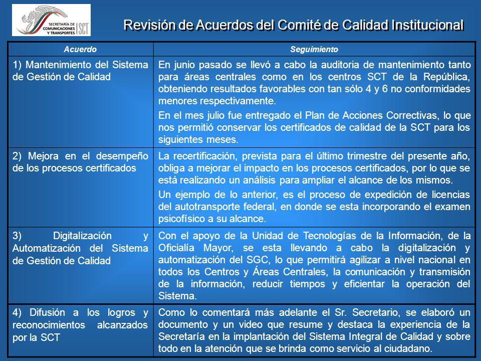 Revisión de Acuerdos del Comité de Calidad Institucional AcuerdoSeguimiento 1) Mantenimiento del Sistema de Gestión de Calidad En junio pasado se llev