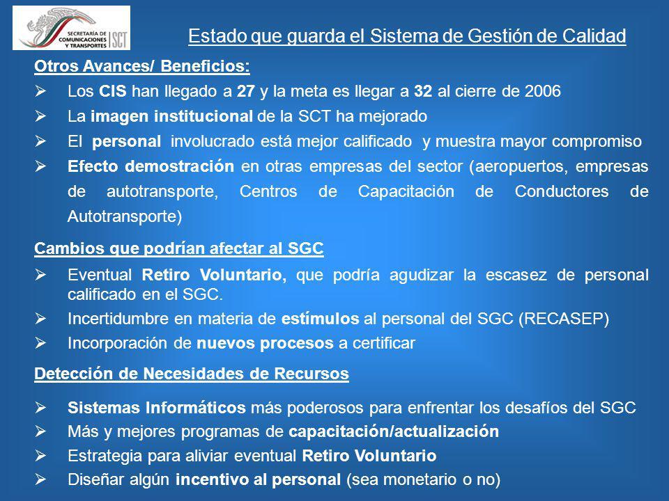 Estado que guarda el Sistema de Gestión de Calidad Otros Avances/ Beneficios: Los CIS han llegado a 27 y la meta es llegar a 32 al cierre de 2006 La i