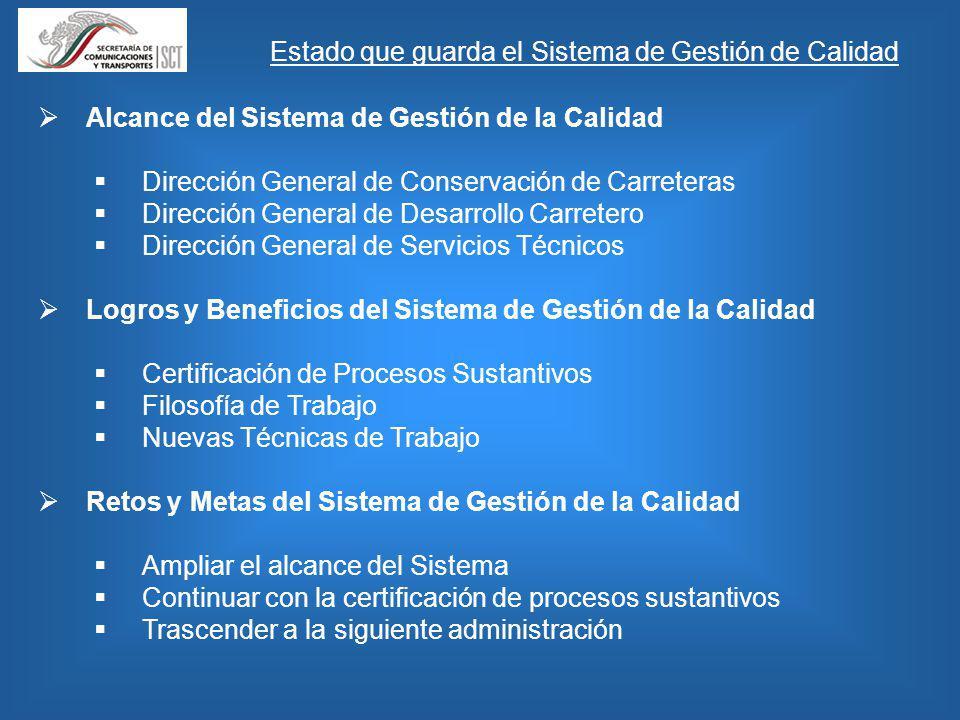 Estado que guarda el Sistema de Gestión de Calidad Alcance del Sistema de Gestión de la Calidad Dirección General de Conservación de Carreteras Dirección General de Desarrollo Carretero Dirección General de Servicios Técnicos Logros y Beneficios del Sistema de Gestión de la Calidad Certificación de Procesos Sustantivos Filosofía de Trabajo Nuevas Técnicas de Trabajo Retos y Metas del Sistema de Gestión de la Calidad Ampliar el alcance del Sistema Continuar con la certificación de procesos sustantivos Trascender a la siguiente administración