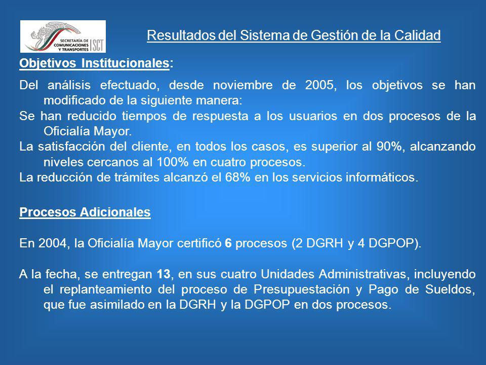 Objetivos Institucionales: Del análisis efectuado, desde noviembre de 2005, los objetivos se han modificado de la siguiente manera: Se han reducido tiempos de respuesta a los usuarios en dos procesos de la Oficialía Mayor.