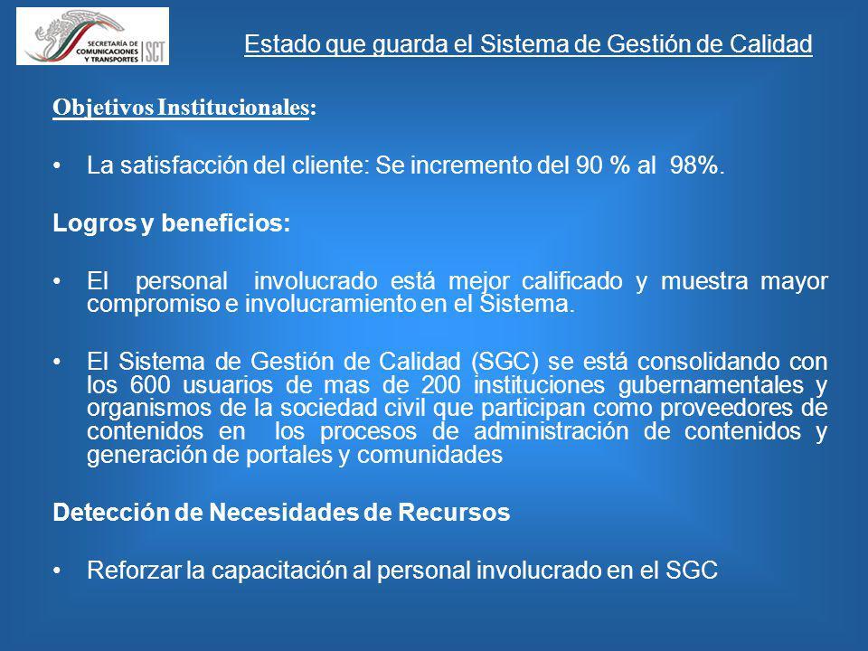 Estado que guarda el Sistema de Gestión de Calidad Objetivos Institucionales: La satisfacción del cliente: Se incremento del 90 % al 98%. Logros y ben
