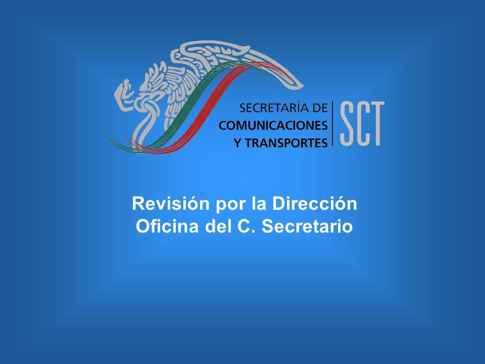 Revisión por la Dirección Oficina del C. Secretario