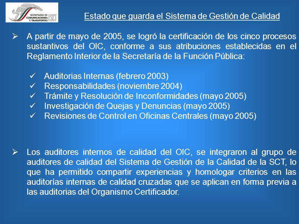 A partir de mayo de 2005, se logró la certificación de los cinco procesos sustantivos del OIC, conforme a sus atribuciones establecidas en el Reglamento Interior de la Secretaría de la Función Pública: Auditorias Internas (febrero 2003) Responsabilidades (noviembre 2004) Trámite y Resolución de Inconformidades (mayo 2005) Investigación de Quejas y Denuncias (mayo 2005) Revisiones de Control en Oficinas Centrales (mayo 2005) Estado que guarda el Sistema de Gestión de Calidad Los auditores internos de calidad del OIC, se integraron al grupo de auditores de calidad del Sistema de Gestión de la Calidad de la SCT, lo que ha permitido compartir experiencias y homologar criterios en las auditorías internas de calidad cruzadas que se aplican en forma previa a las auditorias del Organismo Certificador.