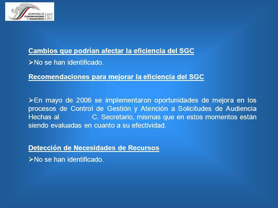 Cambios que podrían afectar la eficiencia del SGC Recomendaciones para mejorar la eficiencia del SGC Detección de Necesidades de Recursos No se han identificado.