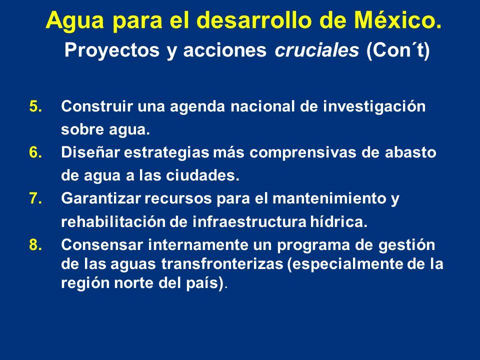Agua para el desarrollo de México.