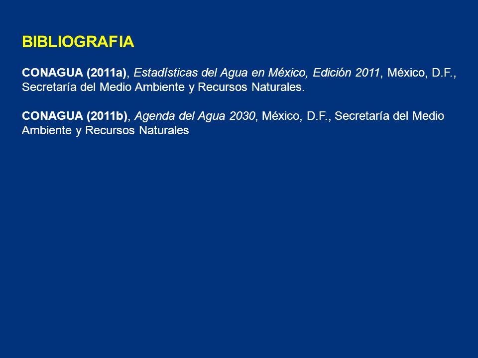 BIBLIOGRAFIA CONAGUA (2011a), Estadísticas del Agua en México, Edición 2011, México, D.F., Secretaría del Medio Ambiente y Recursos Naturales.