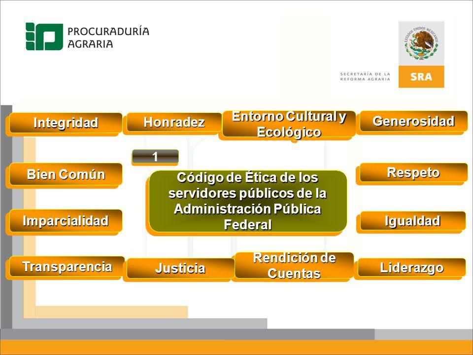 ImparcialidadImparcialidad Código de Ética de los servidores públicos de la Administración Pública Federal TransparenciaTransparencia Rendición de Cue