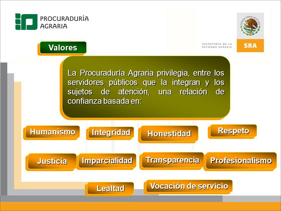 ValoresValores La Procuraduría Agraria privilegia, entre los servidores públicos que la integran y los sujetos de atención, una relación de confianza