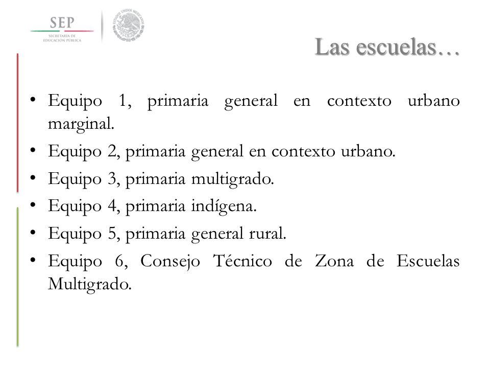 Las escuelas… Equipo 1, primaria general en contexto urbano marginal. Equipo 2, primaria general en contexto urbano. Equipo 3, primaria multigrado. Eq