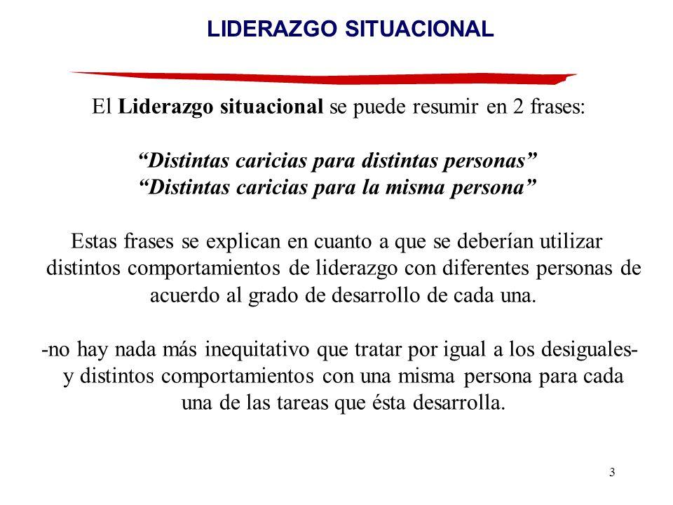 3 LIDERAZGO SITUACIONAL El Liderazgo situacional se puede resumir en 2 frases: Distintas caricias para distintas personas Distintas caricias para la m
