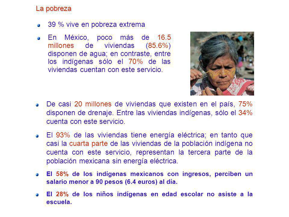 De casi 20 millones de viviendas que existen en el país, 75% disponen de drenaje. Entre las viviendas indígenas, sólo el 34% cuenta con este servicio.