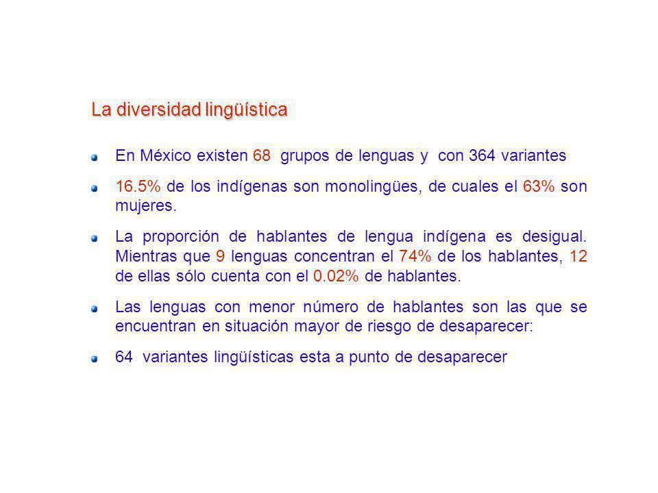 La diversidad lingüística En México existen 68 grupos de lenguas y con 364 variantes 16.5% de los indígenas son monolingües, de cuales el 63% son muje