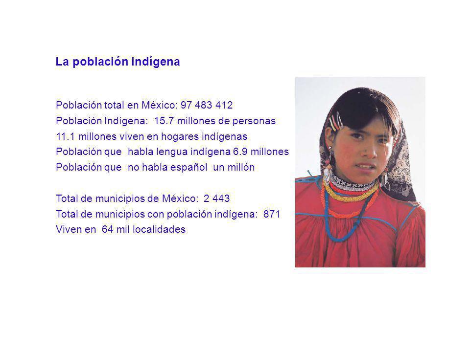 Población total en México: 97 483 412 Población Indígena: 15.7 millones de personas 11.1 millones viven en hogares indígenas Población que habla lengu