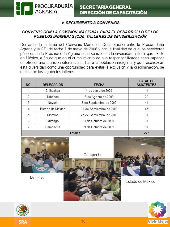 12 SECRETARÍA GENERAL DIRECCIÓN DE CAPACITACIÓN Derivado de la firma del Convenio Marco de Colaboración entre la Procuraduría Agraria y la CDI de fech