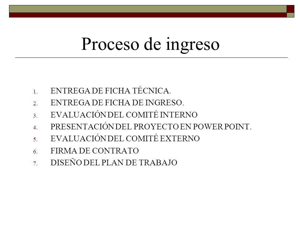 Proceso de ingreso 1. ENTREGA DE FICHA TÉCNICA. 2. ENTREGA DE FICHA DE INGRESO. 3. EVALUACIÓN DEL COMITÉ INTERNO 4. PRESENTACIÓN DEL PROYECTO EN POWER