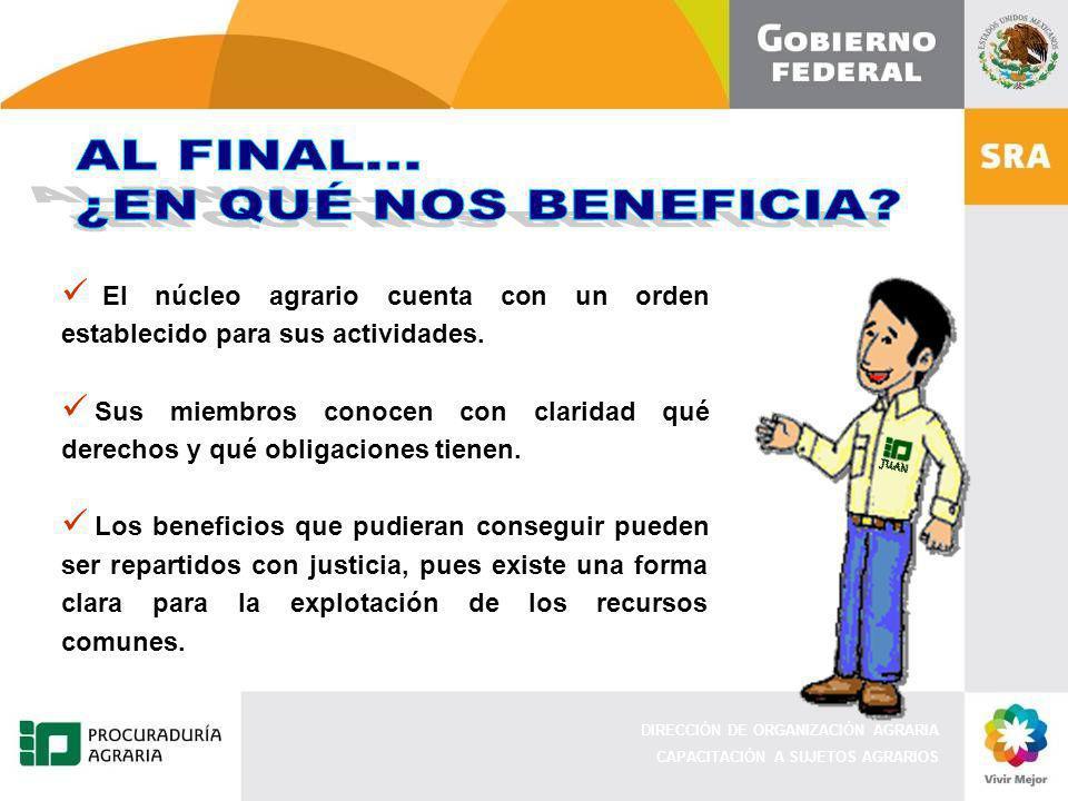 DIRECCIÓN DE ORGANIZACIÓN AGRARIA CAPACITACIÓN A SUJETOS AGRARIOS El núcleo agrario cuenta con un orden establecido para sus actividades. Sus miembros