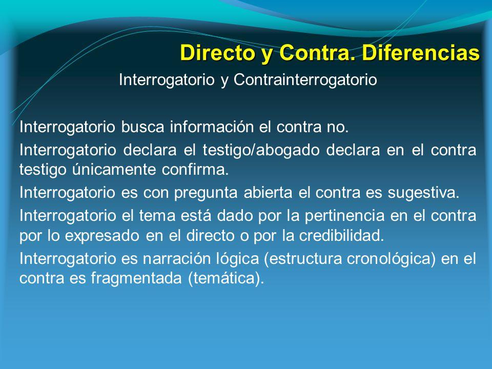 Directo y Contra.